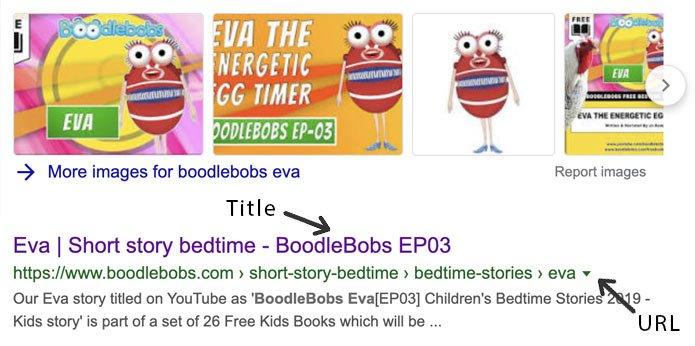Semantically accurate URL Example