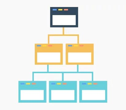 Creation & Registration of Sitemap Service - SEO Hampshire
