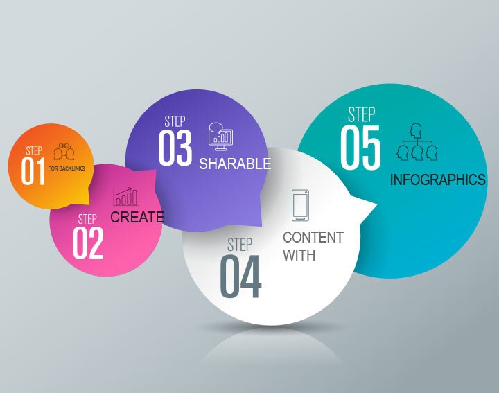 Infographic design services - SEO Hampshire